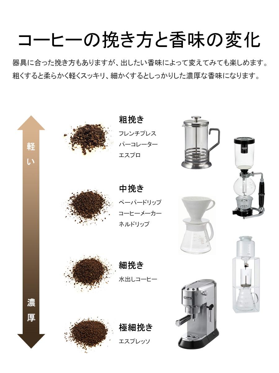 コーヒーの挽き方と香味の変化